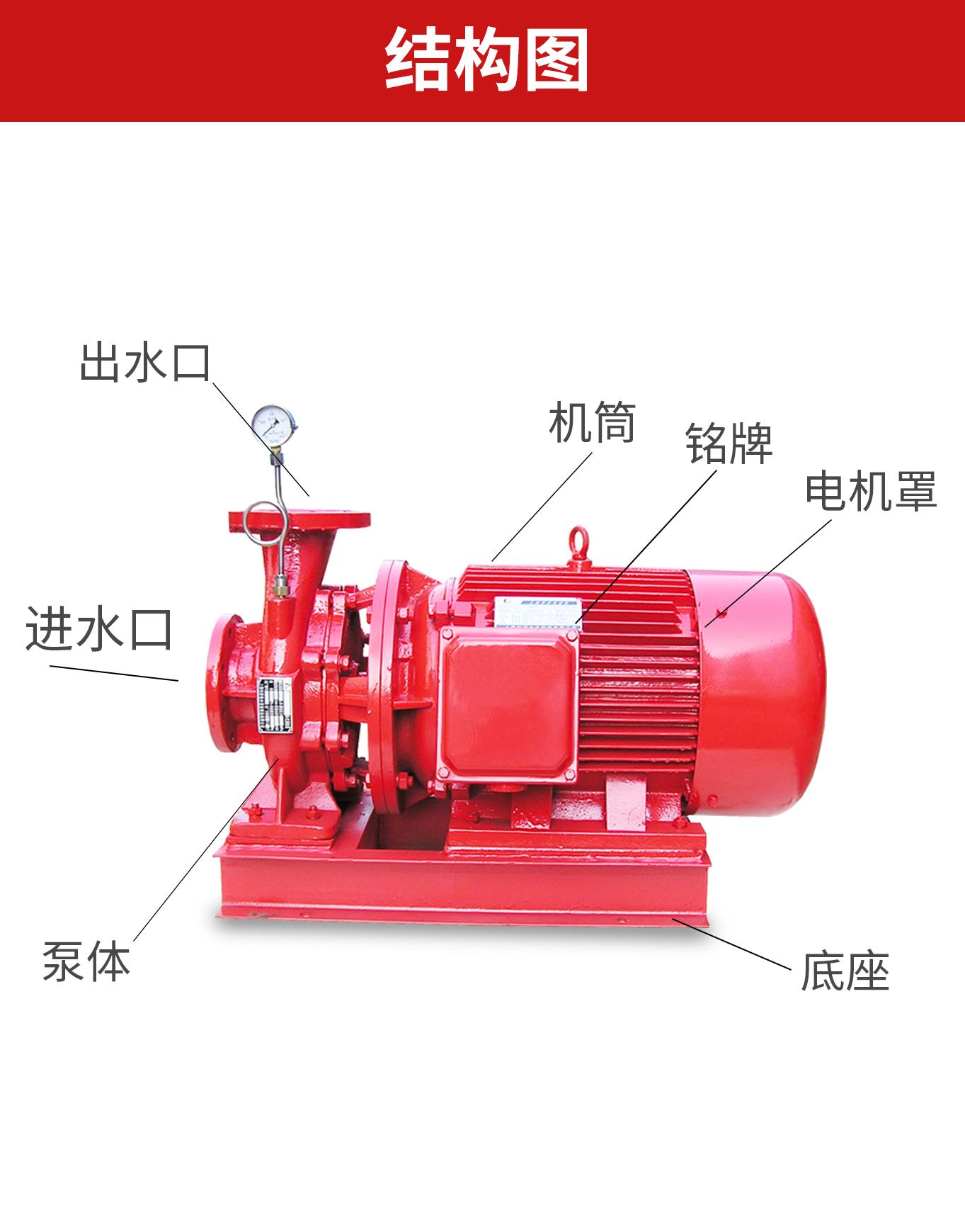 XBD-HYW型卧式单级切线消防泵组_05.jpg