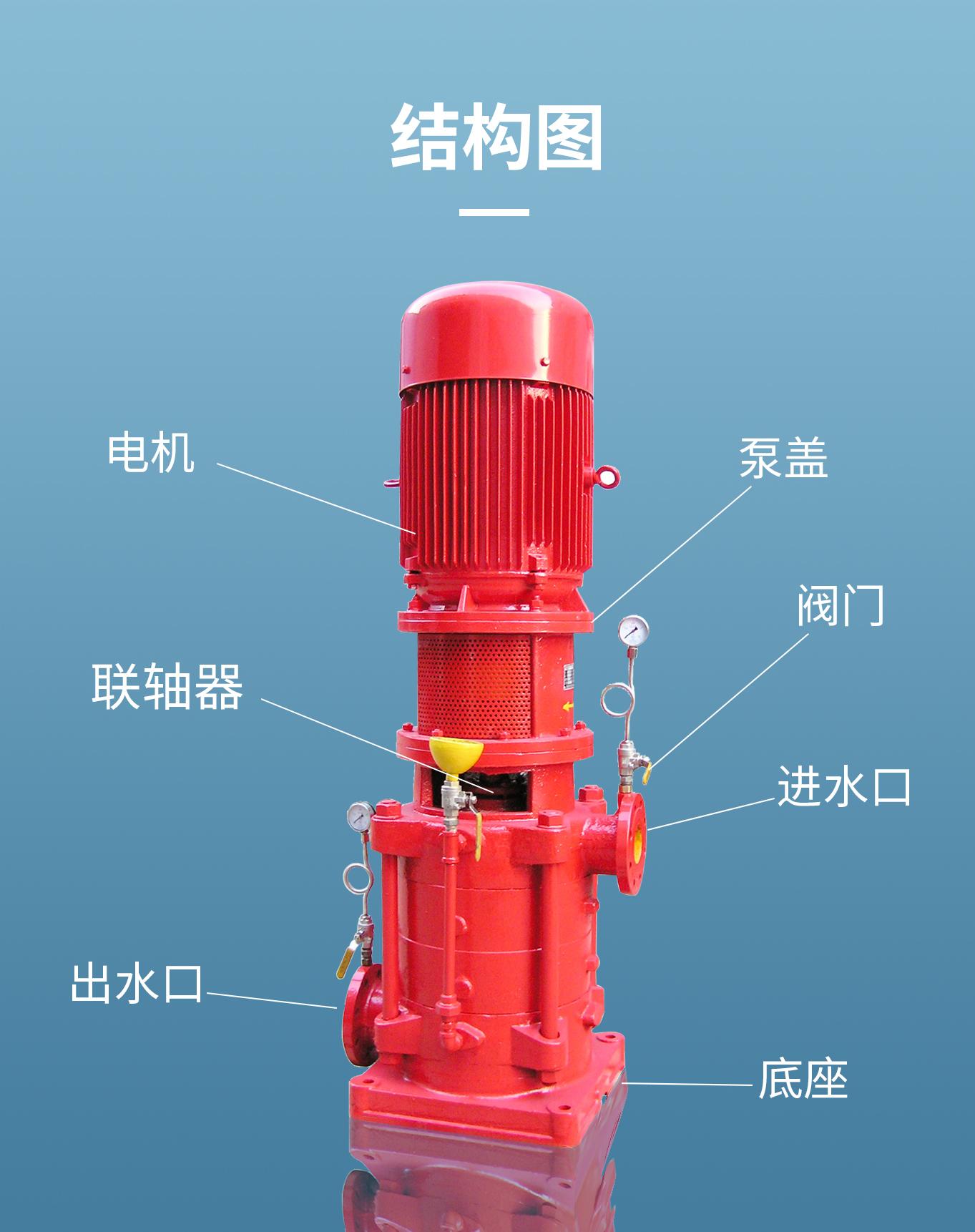 XBD-G型立式多级消防泵组_04.jpg