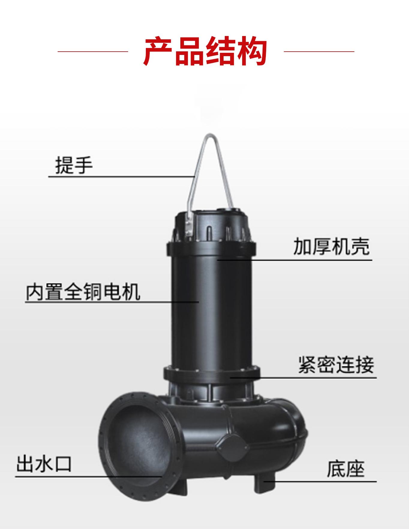 大口径潜水排污泵WQ_14.jpg